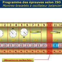 Programme des épreuves selon ISO 3159 Montres-bracelets à oscillateur balancier-spiral