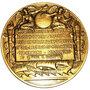 Prix reçu par Ulysse Nardin