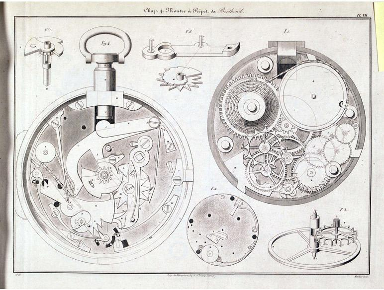 Repeater watch © MHE, 1695