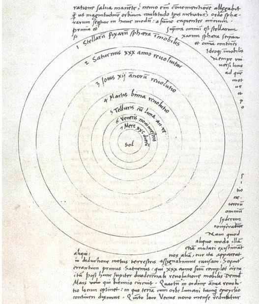 Système de Galilée, schéma